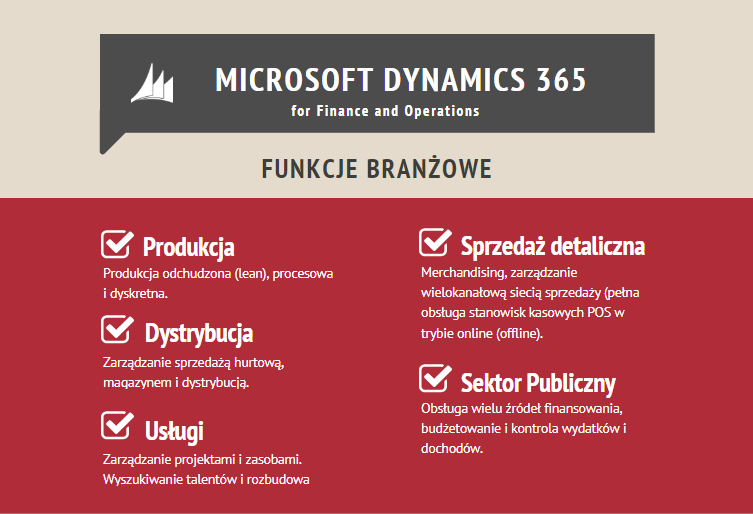 Funkcje branżowe systemu ERP Microsoft Dynamics 365 for Finance and Operations
